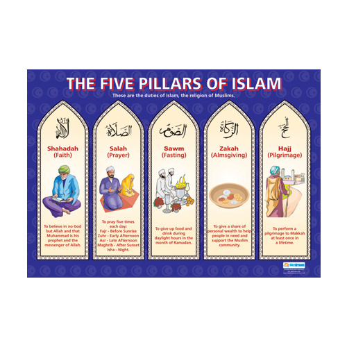 Importance of Five Pillars of Islam with Benefits